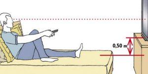 distancia entre tv e cama