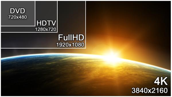 Qualidade de imagem tv