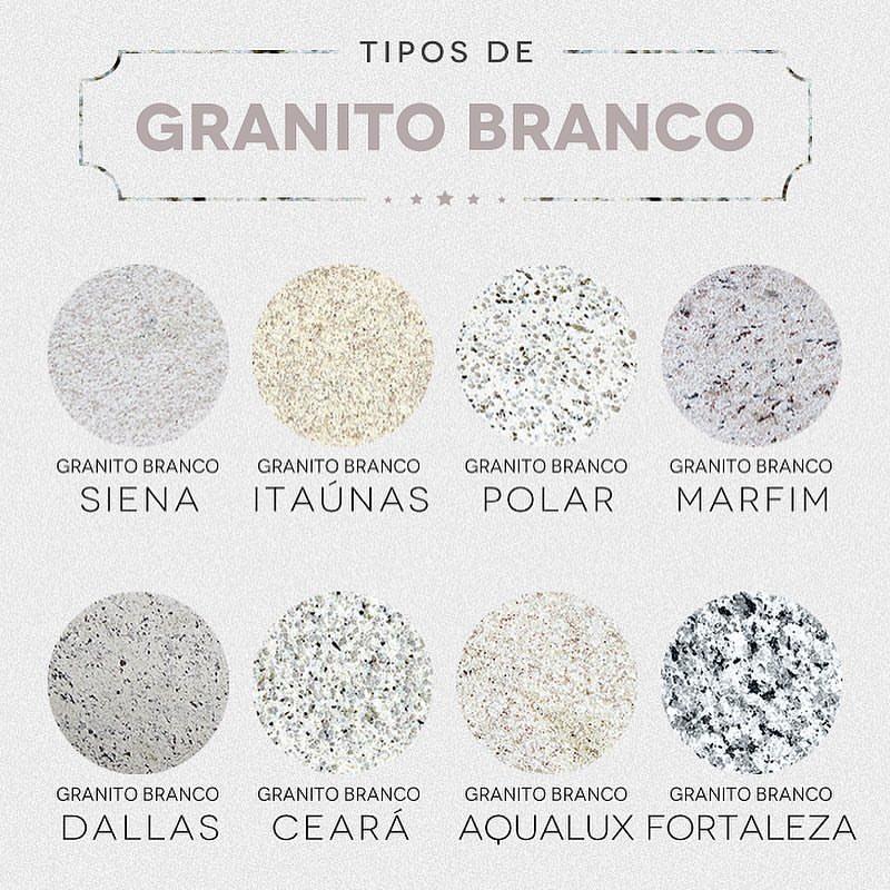 tabela com tipos de granito branco