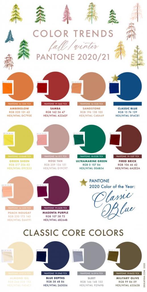 cores tendência para banheiro